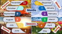 ماه ها و فصل های سال میلادی