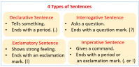 types-of-sentences